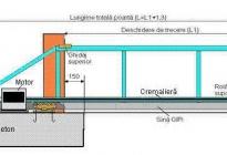 SA005-sistem-poarta-autoportanta-atelier-46-ro-pitesti